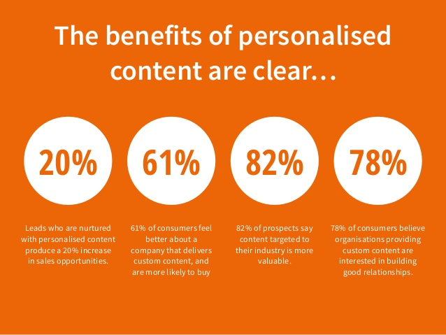 benefits of personalization - knexus blog