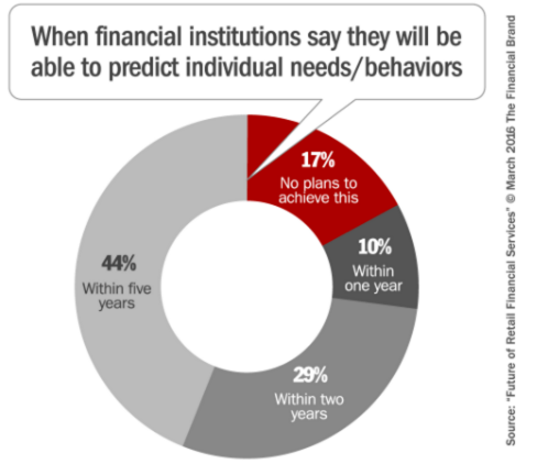 financial institution report - knexus